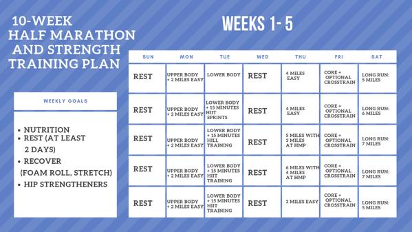Half marathon and strength training plan