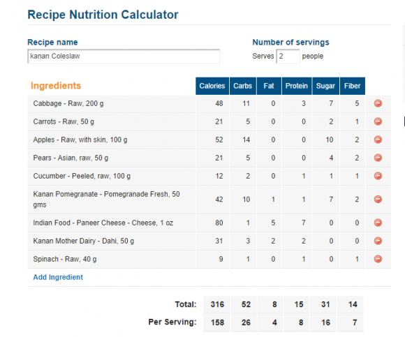 easy coleslaw for Navratri