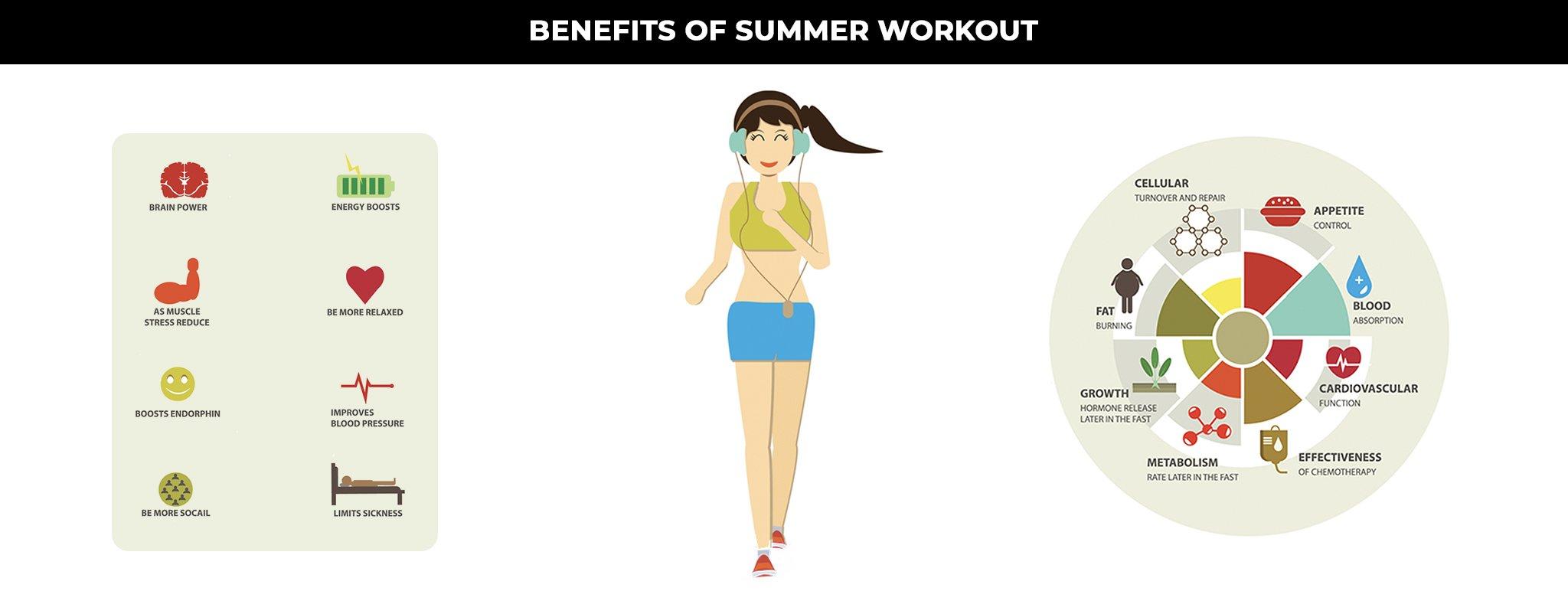 Benefits of summer Workout